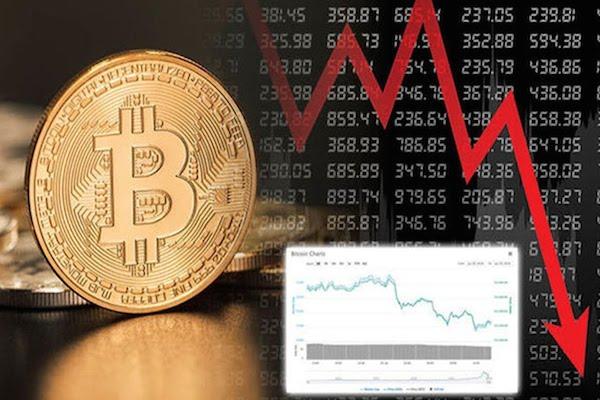 Bitcoin cai 15% em dois dias enquanto criptomoedas despencam